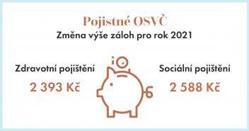 Pojistné OSVČ 2021